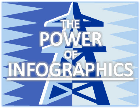 Power-of-Infographics